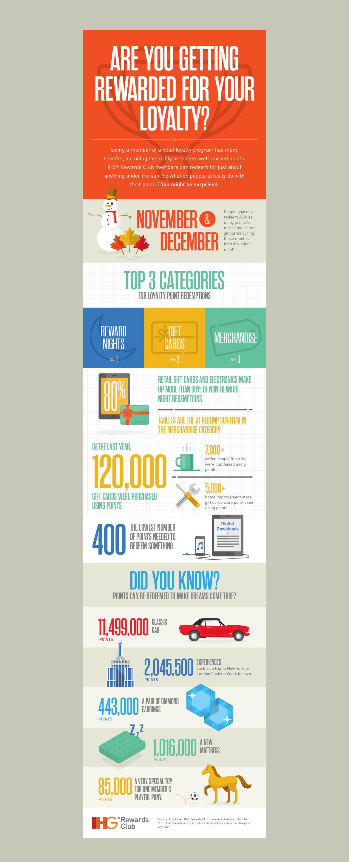 ihg_infographic